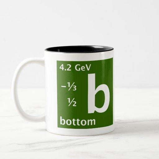 Standard Model (bottom quark) Coffee Mugs