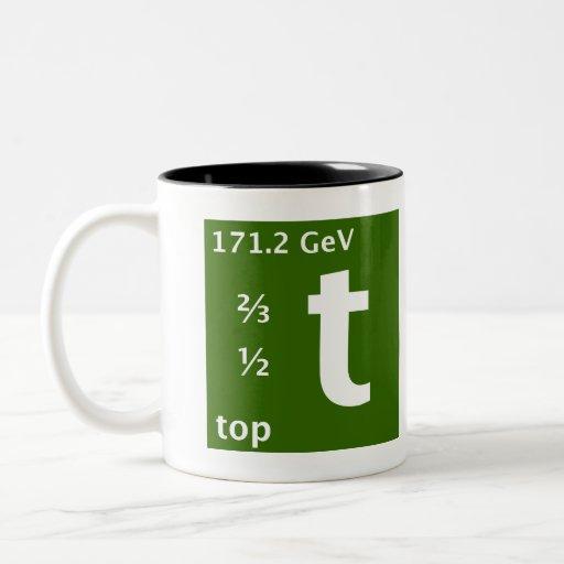 Standard Model (top quark) Coffee Mugs