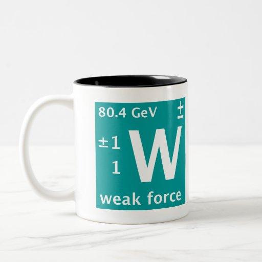 Standard Model (w weak force) Coffee Mug