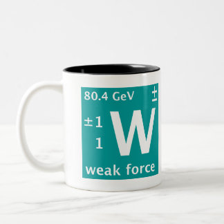 Standard Model (w weak force) Two-Tone Coffee Mug