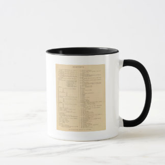 Stanford's London atlas of universal geography Mug