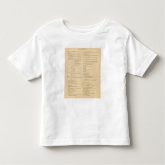 Stanford's London atlas of universal geography Toddler T-Shirt