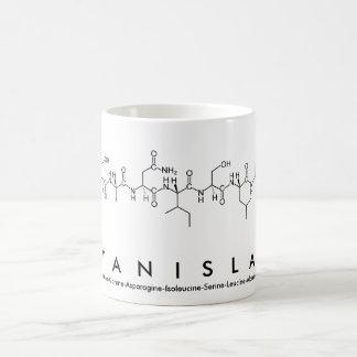 Stanislaw peptide name mug
