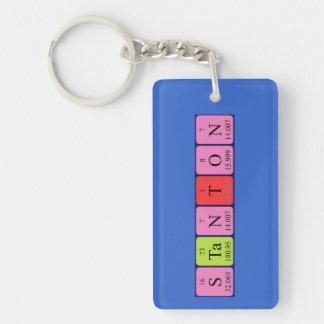 Stanton periodic table name keyring