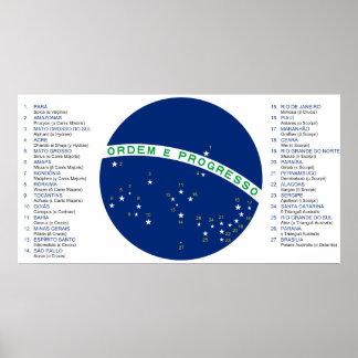 Star Names on the National Flag of Brazil Poster