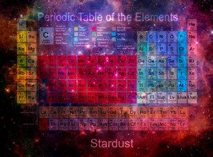 Periodic table jigsaw puzzles zazzle stardust periodic table jigsaw puzzle urtaz Choice Image