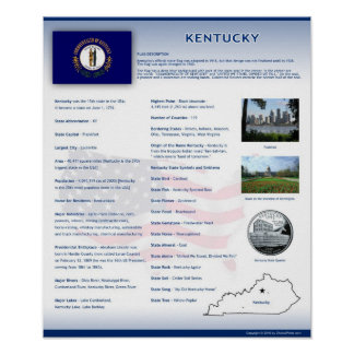 State of Kentucky, KY Posters
