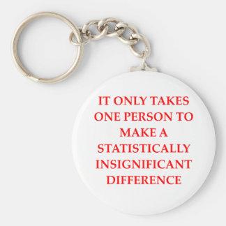 STATISTIC KEY RING