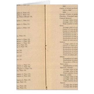 Statistical atlas 1900 7 card