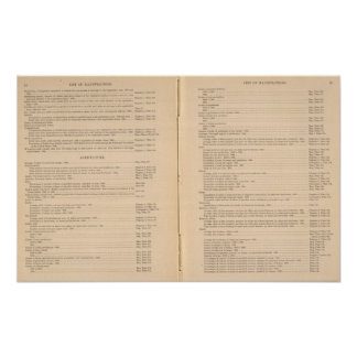 Statistical atlas 1900 7 poster