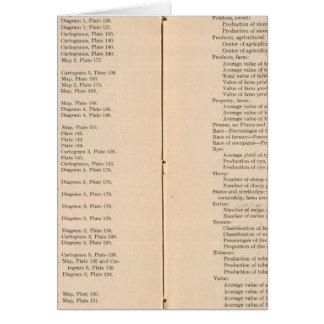 Statistical atlas 1900 8 card