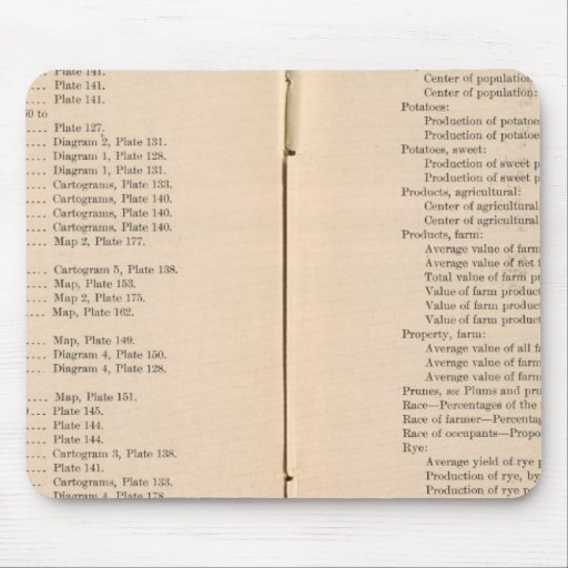 Statistical atlas 1900 8 mouse pad