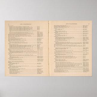 Statistical atlas 1900 8 poster