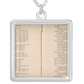 Statistical atlas 1900 8 silver plated necklace