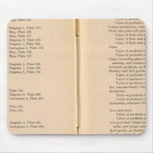 Statistical atlas 1900 9 mousepads