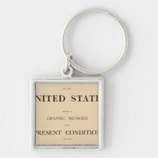 statistical atlas key ring