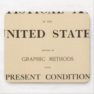 statistical atlas mousepad