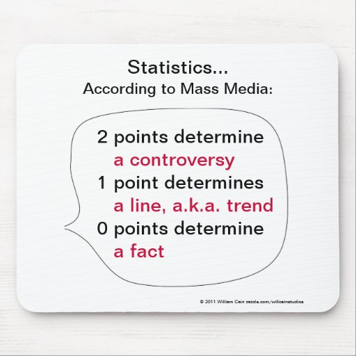 Statistics According to Mass Media Mousepads