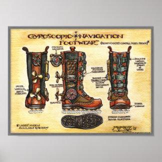 Steampunk Gyroscopic Navigation Footwear Print
