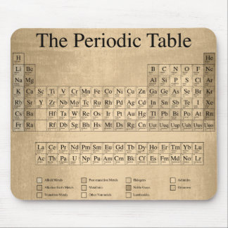 Steampunk Periodic Table Mouse Mat