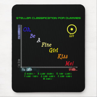 Stellar Classification For Dummies Mouse Mat
