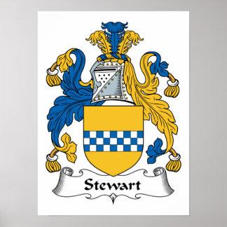 Stewart Family Crest Poster