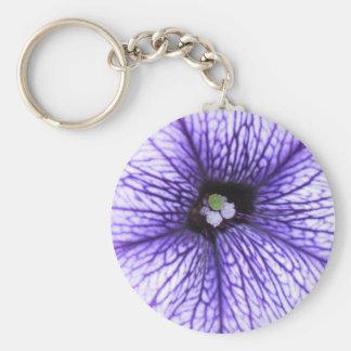 stigma basic round button key ring