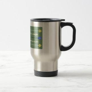 Straight And Narrow Coffee Mugs