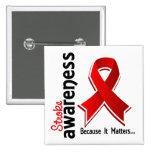 Stroke Awareness 5 Buttons