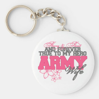 Strong and Sweet Key Ring