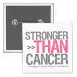 Stronger Than Cancer - Breast Cancer Button