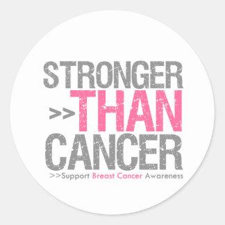 Stronger Than Cancer - Breast Cancer Round Sticker