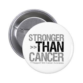 Stronger Than Cancer - Skin Cancer 6 Cm Round Badge