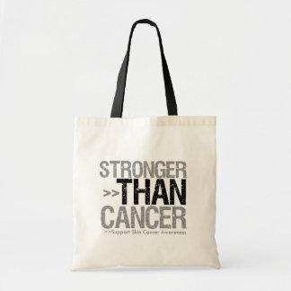 Stronger Than Cancer - Skin Cancer Budget Tote Bag