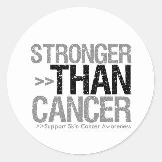 Stronger Than Cancer - Skin Cancer Round Sticker