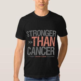 Stronger Than Cancer - Uterine Cancer Tshirt