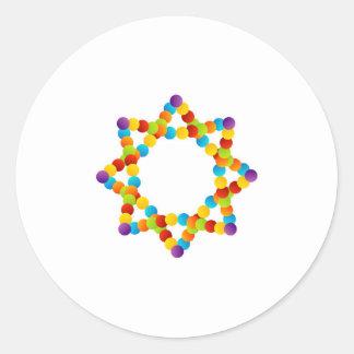 Structure of the atom round sticker