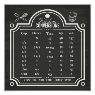 Stylish Chalkboard Kitchen Conversion Chart