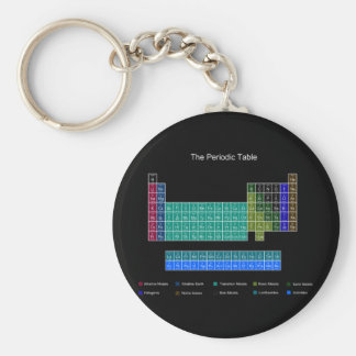 Stylish Periodic Table - Blue & Black Basic Round Button Key Ring
