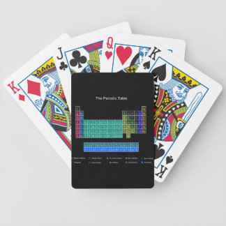 Stylish Periodic Table - Blue & Black Bicycle Playing Cards