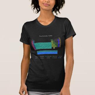 Stylish Periodic Table - Blue Black T-shirt