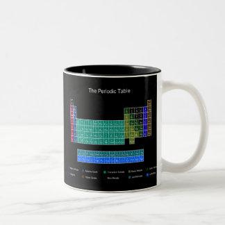 Stylish Periodic Table - Blue & Black Two-Tone Mug