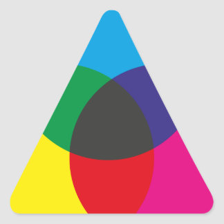 Subtractive Color Mixing Chart Stickers