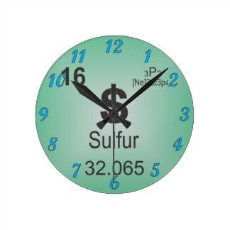 Sulfur Clock