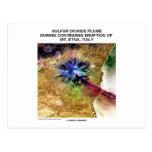 Sulphur Dioxide Plume Eruption Mt. Etna Italy Postcard