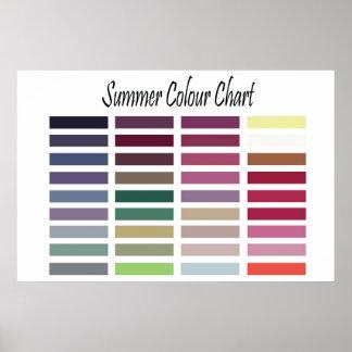 Summer Colour Chart Poster