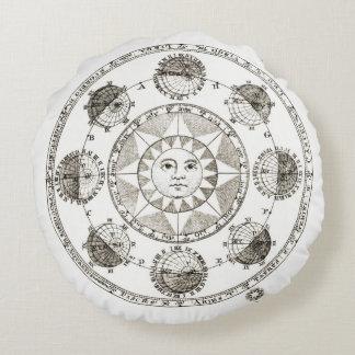 Sun and Moon Astronomy Throw Pillow