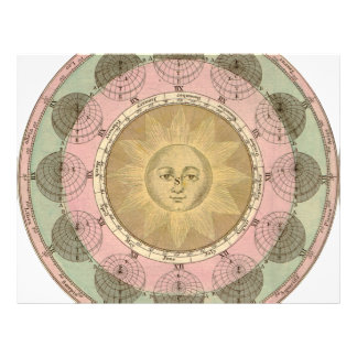 Sun and Seasons Detail from Antique Map circa 1780 21.5 Cm X 28 Cm Flyer