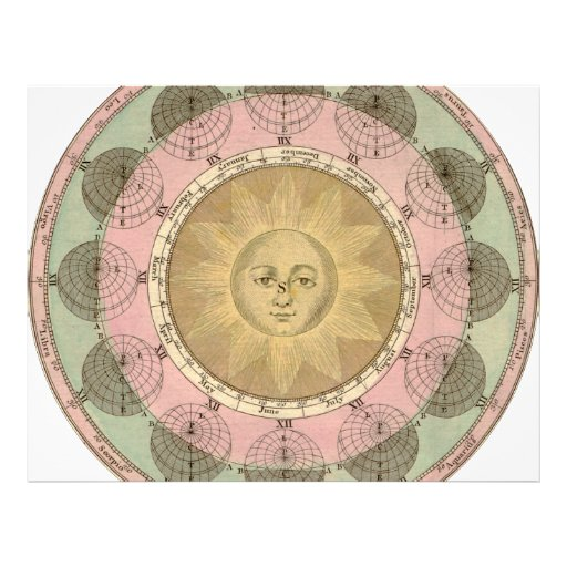 Sun and Seasons Detail from Antique Map circa 1780 Personalized Flyer