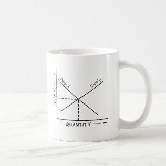 Supply and demand graph coffee mug